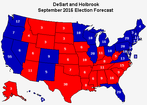Presidential Election Forecasting
